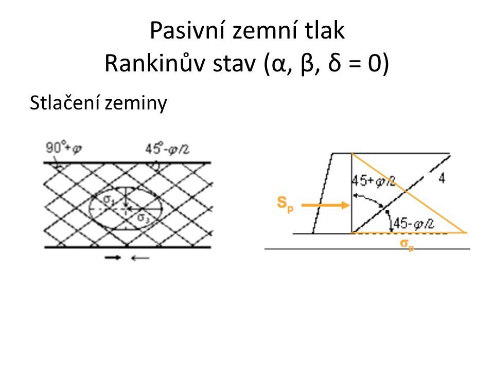 Pasivní zemní tlak Rankinův stav (α, β, δ = 0) Stlačení zeminy