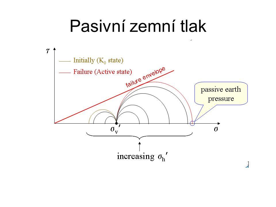 Pasivní zemní tlak