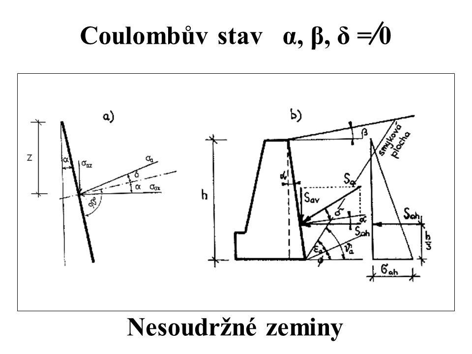 Coulombův stav α, β, δ = 0 Nesoudržné zeminy
