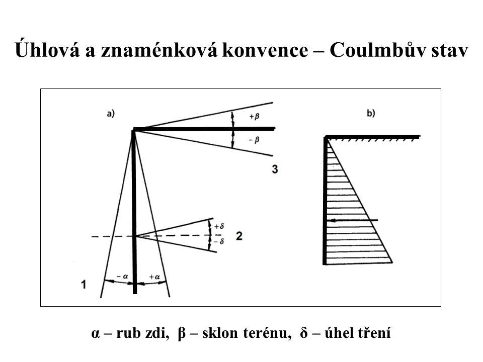 Úhlová a znaménková konvence – Coulmbův stav α – rub zdi, β – sklon terénu, δ – úhel tření