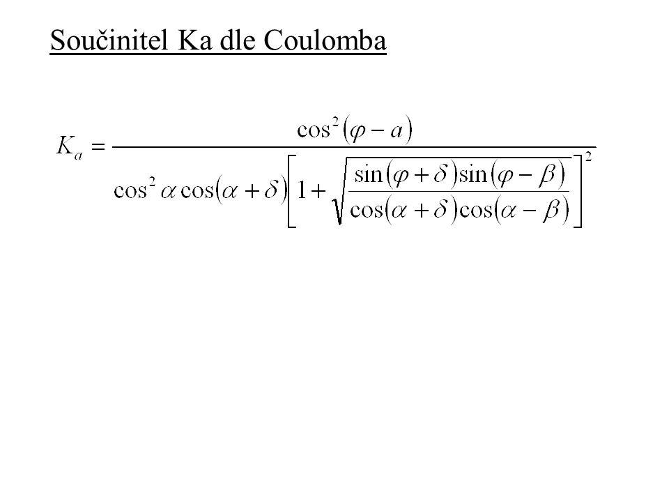Součinitel Ka dle Coulomba