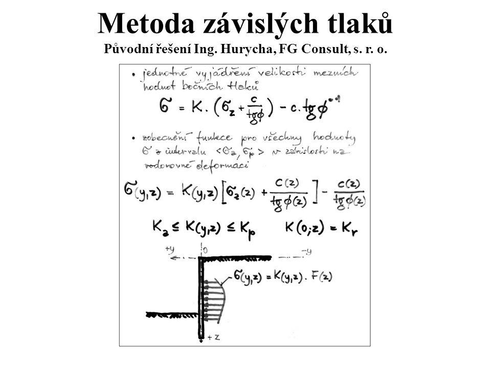 Metoda závislých tlaků Původní řešení Ing. Hurycha, FG Consult, s. r. o.