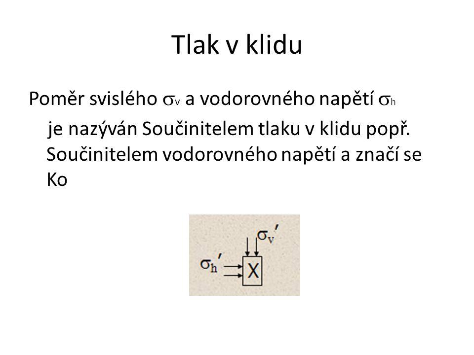 Tuhoelastoplastická závislost σ = σ(v)