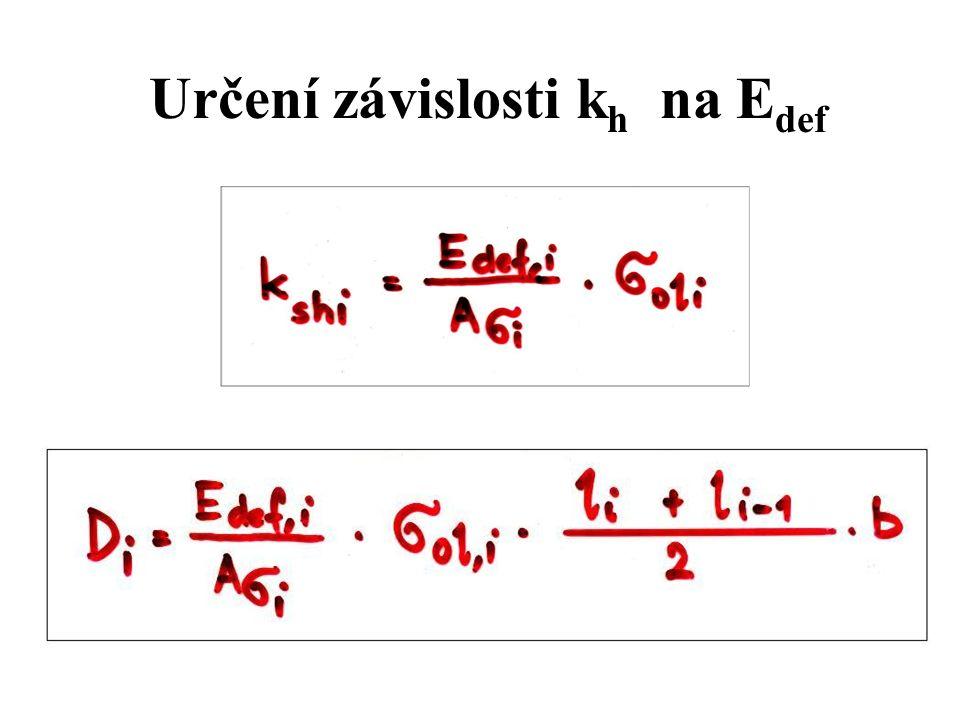 Určení závislosti k h na E def
