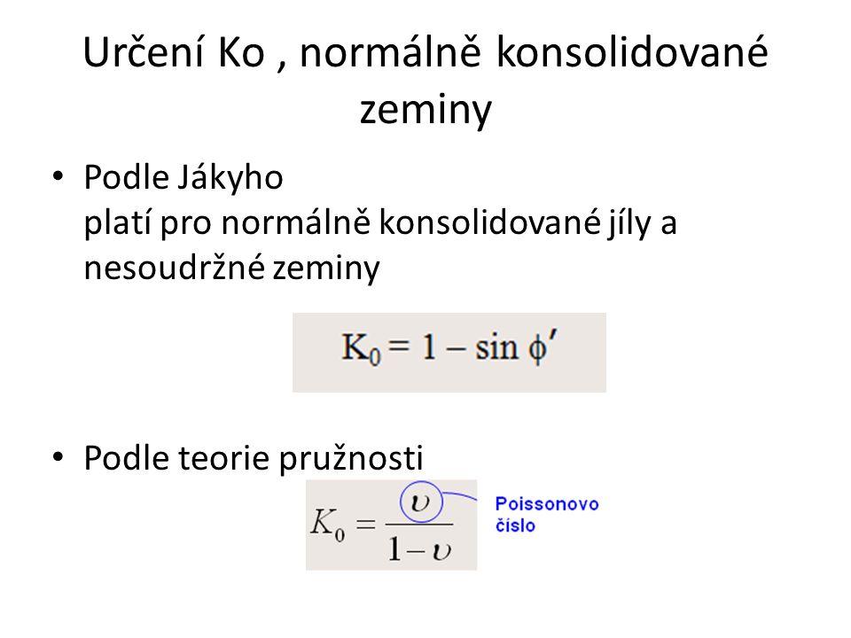 Určení Ko, normálně konsolidované zeminy Podle Jákyho platí pro normálně konsolidované jíly a nesoudržné zeminy Podle teorie pružnosti