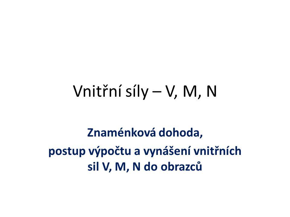 Vnitřní síly – V, M, N Znaménková dohoda, postup výpočtu a vynášení vnitřních sil V, M, N do obrazců