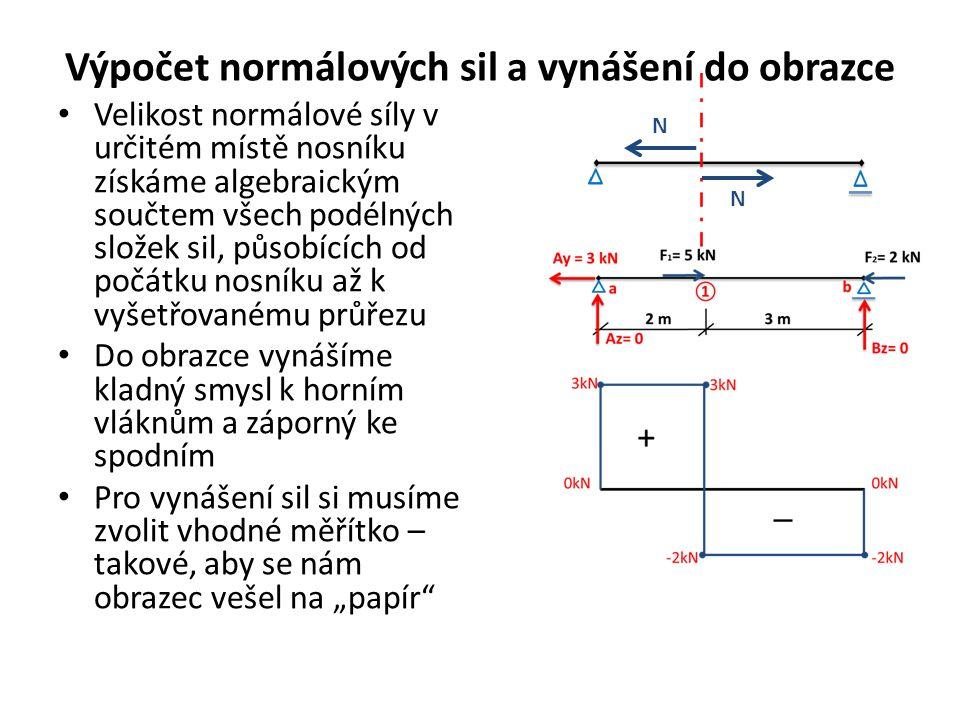 """Výpočet normálových sil a vynášení do obrazce Velikost normálové síly v určitém místě nosníku získáme algebraickým součtem všech podélných složek sil, působících od počátku nosníku až k vyšetřovanému průřezu Do obrazce vynášíme kladný smysl k horním vláknům a záporný ke spodním Pro vynášení sil si musíme zvolit vhodné měřítko – takové, aby se nám obrazec vešel na """"papír N N"""