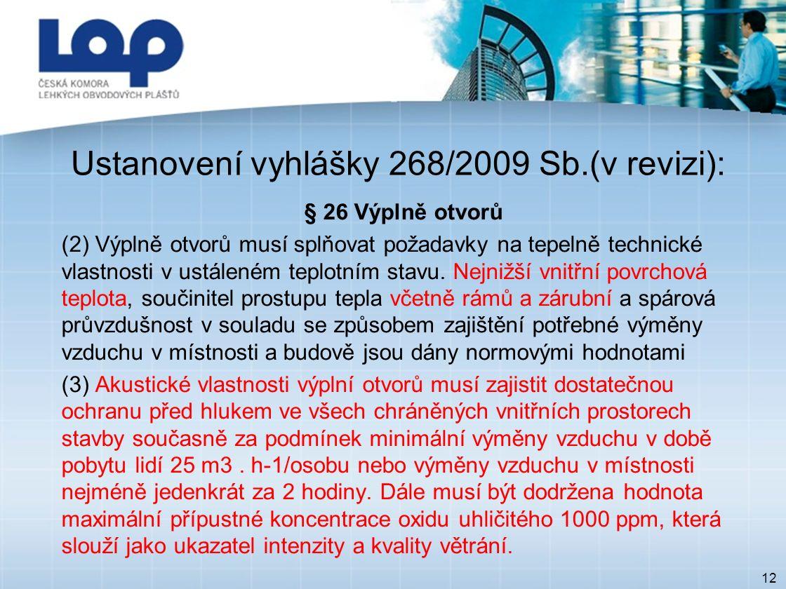 12 Ustanovení vyhlášky 268/2009 Sb.(v revizi): § 26 Výplně otvorů (2) Výplně otvorů musí splňovat požadavky na tepelně technické vlastnosti v ustáleném teplotním stavu.