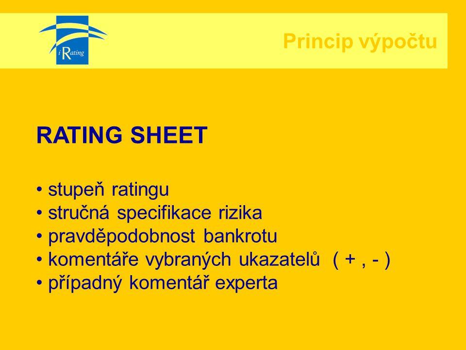 Princip výpočtu RATING SHEET stupeň ratingu stručná specifikace rizika pravděpodobnost bankrotu komentáře vybraných ukazatelů ( +, - ) případný komentář experta