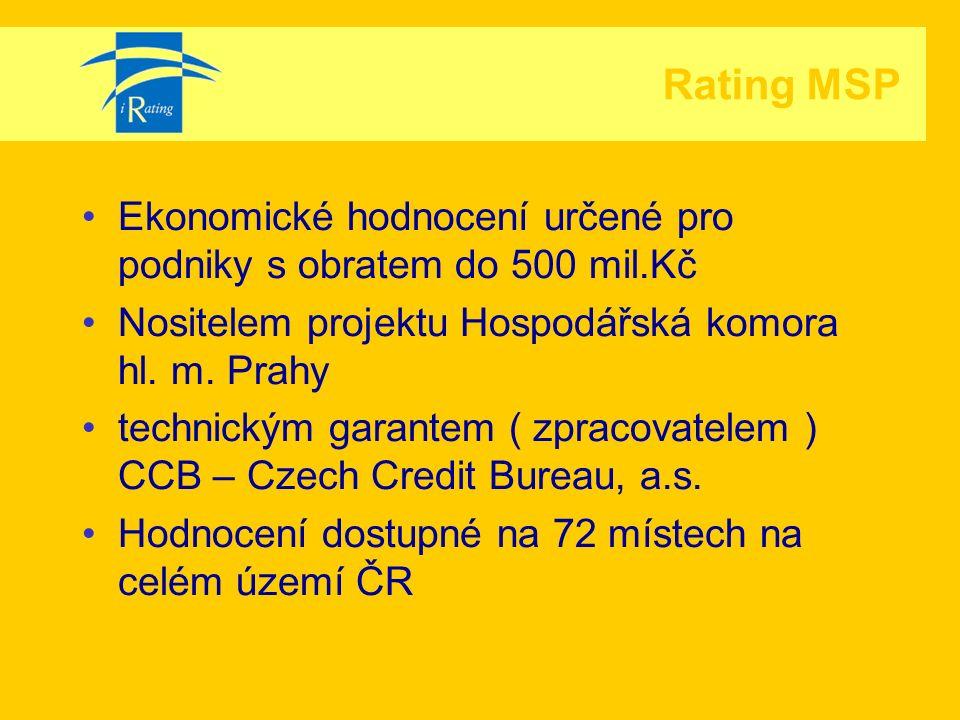 Ekonomické hodnocení určené pro podniky s obratem do 500 mil.Kč Nositelem projektu Hospodářská komora hl.