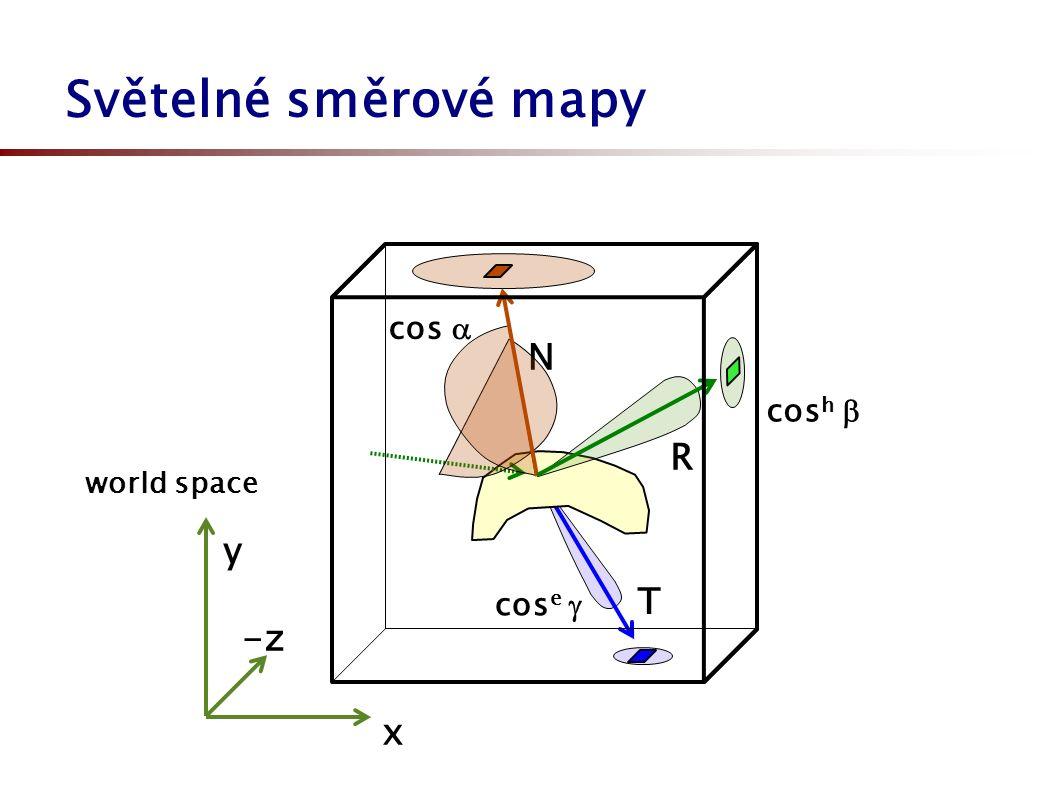 Světelné směrové mapy N world space T R x y -z cos  cos h  cos e 
