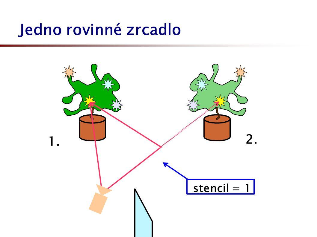 Jedno rovinné zrcadlo 1. 2. stencil = 1