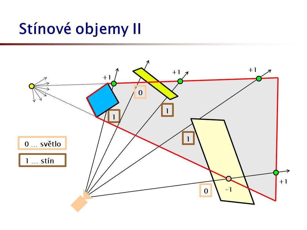 Stínové objemy II 1 +1 1 1 0 0 0 … světlo 1 … stín
