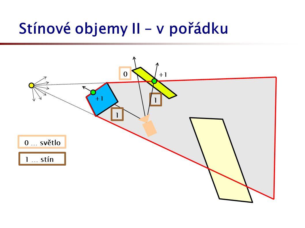 Stínové objemy II – v pořádku +1 0 … světlo 1 … stín 0 1 +1 1