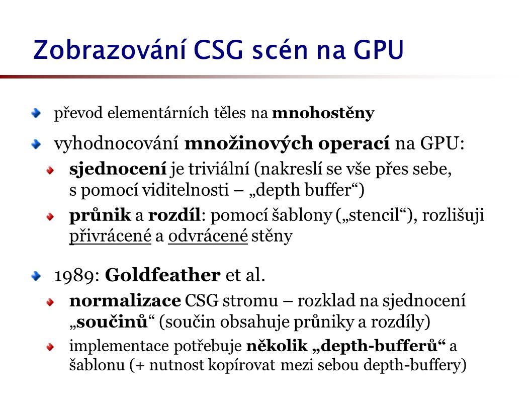 """převod elementárních těles na mnohostěny vyhodnocování množinových operací na GPU: sjednocení je triviální (nakreslí se vše přes sebe, s pomocí viditelnosti – """"depth buffer ) průnik a rozdíl: pomocí šablony (""""stencil ), rozlišuji přivrácené a odvrácené stěny 1989: Goldfeather et al."""