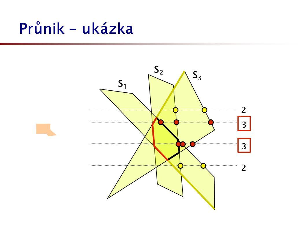 Průnik - ukázka S1S1 S2S2 S3S3 2 3 2 3