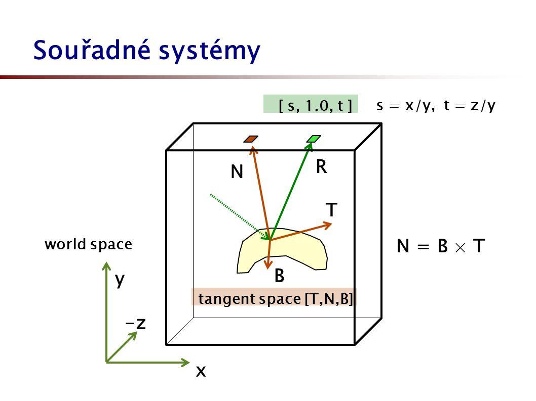 Souřadné systémy N world space tangent space [T,N,B] [ s, 1.0, t ] s = x/y, t = z/y R T B x y -z N = B × T