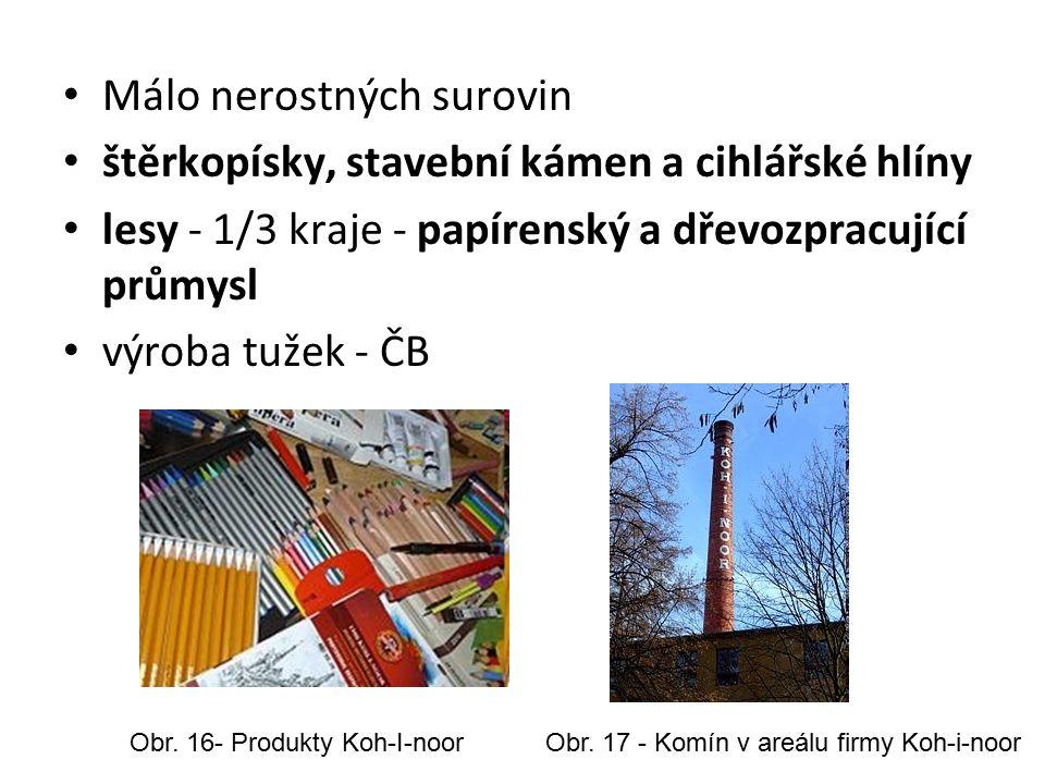 Málo nerostných surovin štěrkopísky, stavební kámen a cihlářské hlíny lesy - 1/3 kraje - papírenský a dřevozpracující průmysl výroba tužek - ČB Obr.