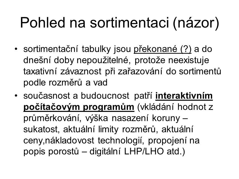 Sortimentační výpočty – var.