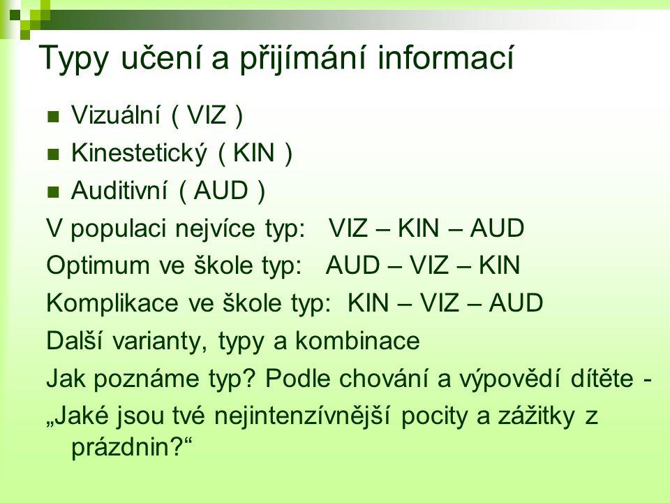 Typy učení a přijímání informací Vizuální ( VIZ ) Kinestetický ( KIN ) Auditivní ( AUD ) V populaci nejvíce typ: VIZ – KIN – AUD Optimum ve škole typ: