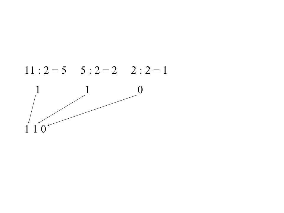 11 : 2 = 5 5 : 2 = 2 2 : 2 = 1 1 1 0 1 1 0