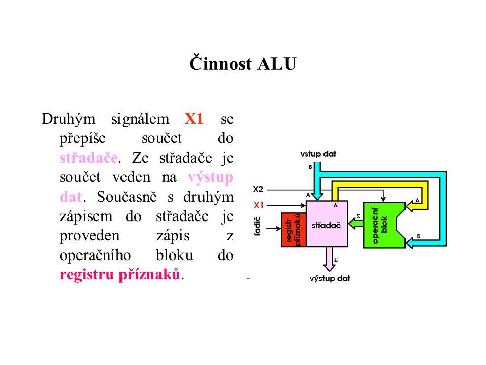 Činnost ALU Druhým signálem X1 se přepíše součet do střadače.