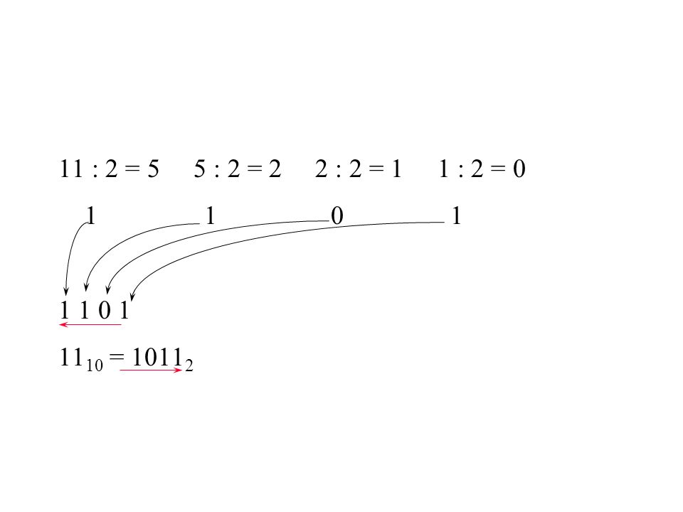 11 : 2 = 5 5 : 2 = 2 2 : 2 = 1 1 : 2 = 0 1 1 0 1 1 1 0 1 11 10 = 1011 2