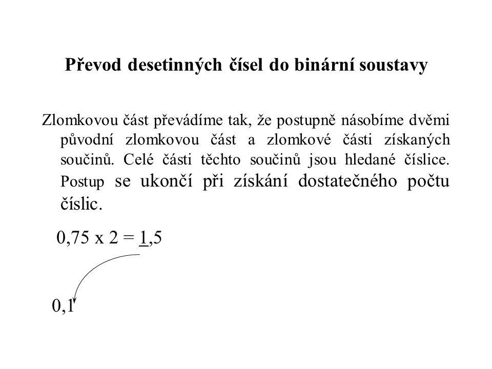 Převod desetinných čísel do binární soustavy Zlomkovou část převádíme tak, že postupně násobíme dvěmi původní zlomkovou část a zlomkové části získaných součinů.