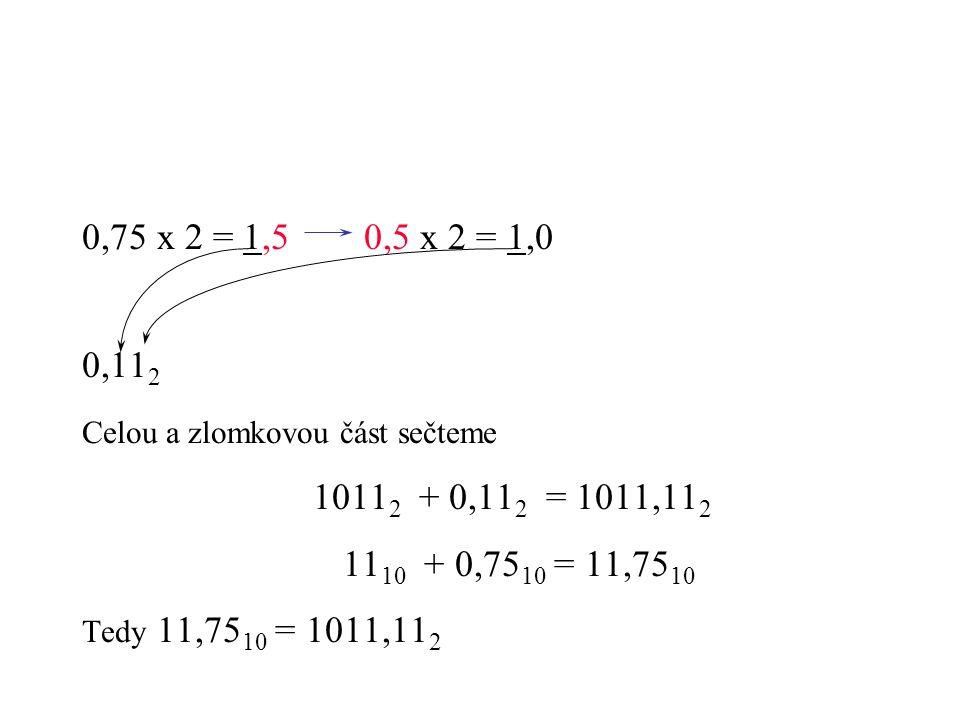 0,75 x 2 = 1,5 0,5 x 2 = 1,0 0,11 2 Celou a zlomkovou část sečteme 1011 2 + 0,11 2 = 1011,11 2 11 10 + 0,75 10 = 11,75 10 Tedy 11,75 10 = 1011,11 2