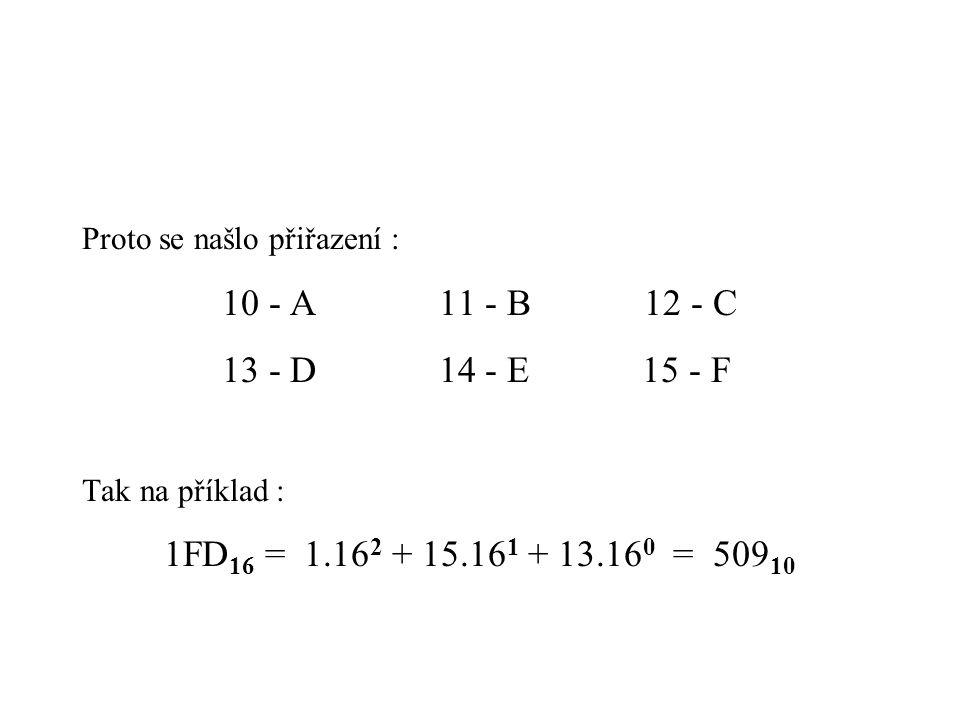 Proto se našlo přiřazení : 10 - A 11 - B 12 - C 13 - D 14 - E 15 - F Tak na příklad : 1FD 16 = 1.16 2 + 15.16 1 + 13.16 0 = 509 10