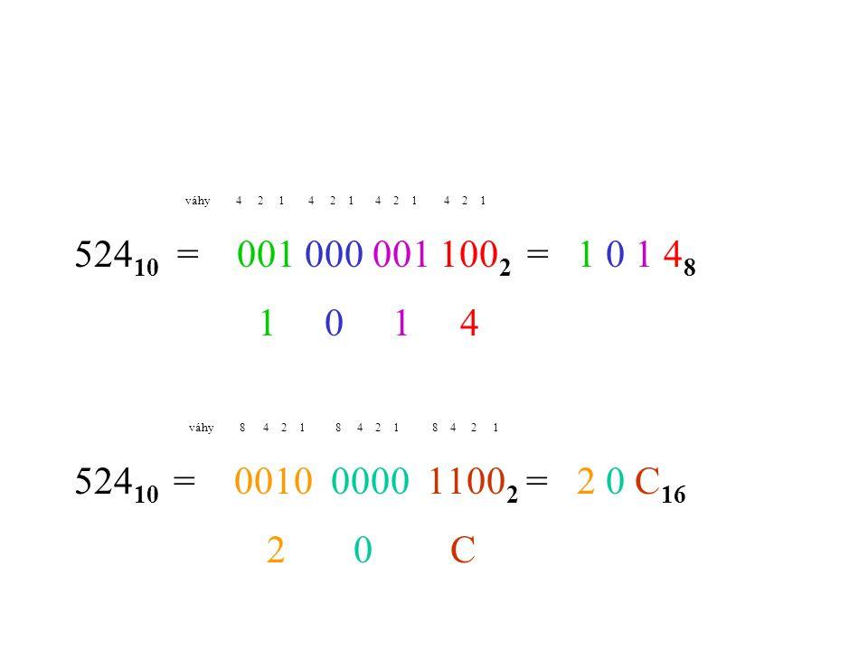 váhy 4 2 1 4 2 1 4 2 1 4 2 1 524 10 = 001 000 001 100 2 = 1 0 1 4 8 1 0 1 4 váhy 8 4 2 1 8 4 2 1 8 4 2 1 524 10 = 0010 0000 1100 2 = 2 0 C 16 2 0 C