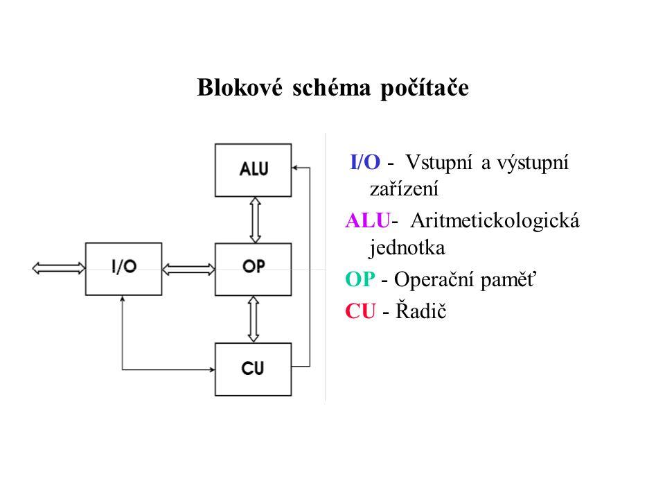 Blokové schéma počítače I/O - Vstupní a výstupní zařízení ALU- Aritmetickologická jednotka OP - Operační paměť CU - Řadič