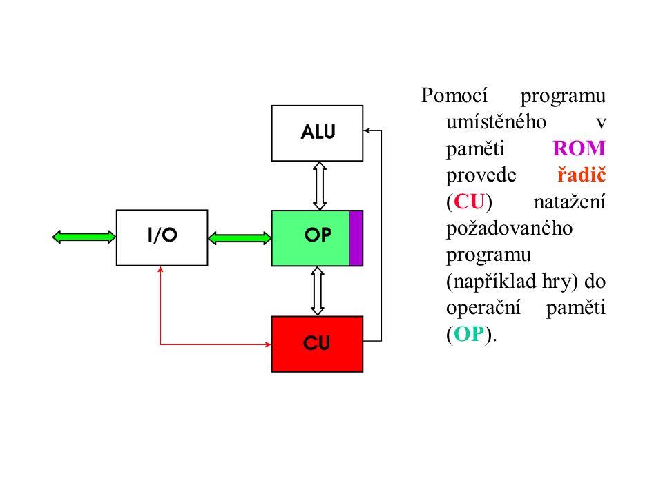 Pomocí programu umístěného v paměti ROM provede řadič (CU) natažení požadovaného programu (například hry) do operační paměti (OP).