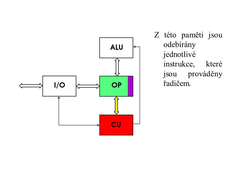 Z této paměti jsou odebírány jednotlivé instrukce, které jsou prováděny řadičem.