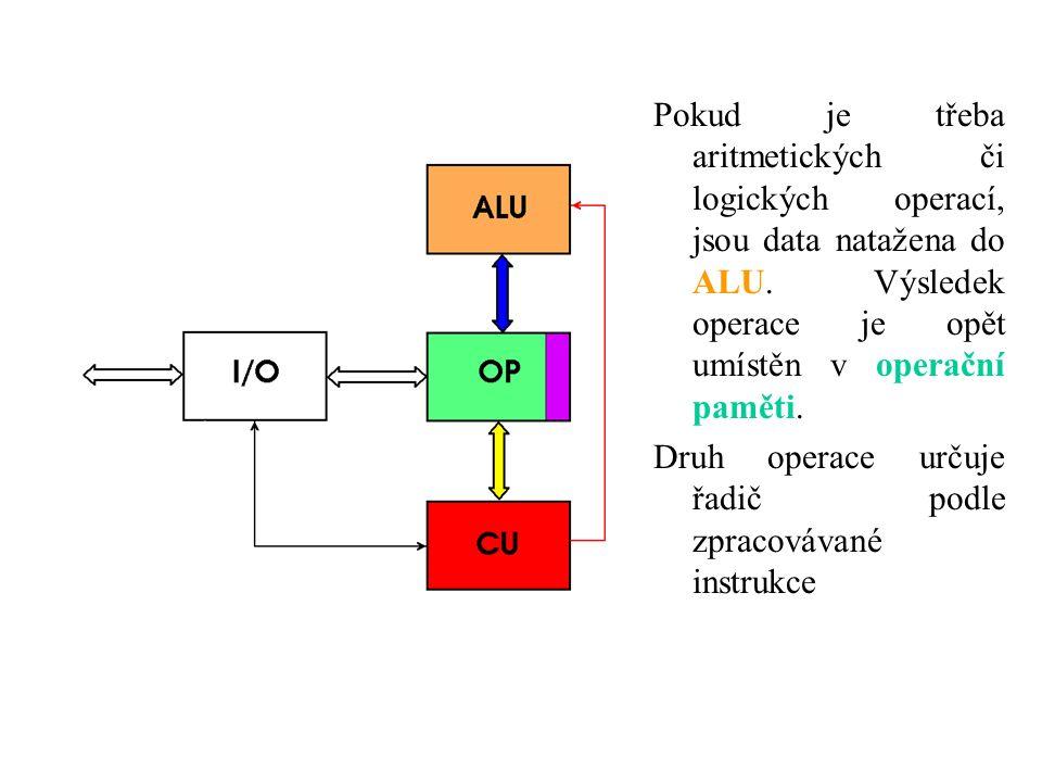 Pokud je třeba aritmetických či logických operací, jsou data natažena do ALU.
