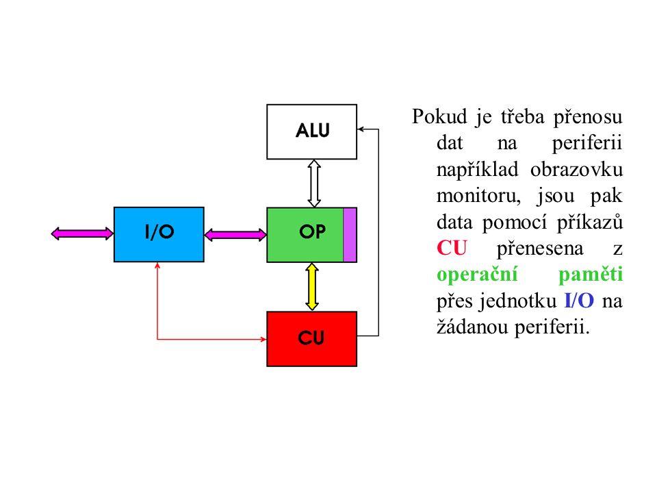 Pokud je třeba přenosu dat na periferii například obrazovku monitoru, jsou pak data pomocí příkazů CU přenesena z operační paměti přes jednotku I/O na žádanou periferii.