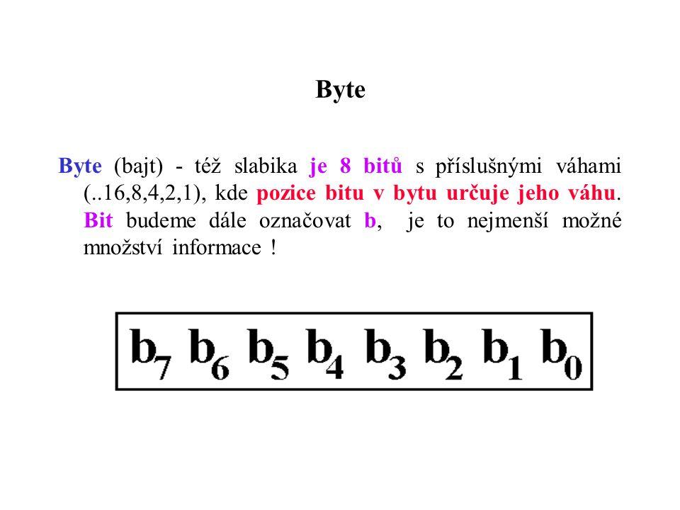Byte Byte (bajt) - též slabika je 8 bitů s příslušnými váhami (..16,8,4,2,1), kde pozice bitu v bytu určuje jeho váhu.
