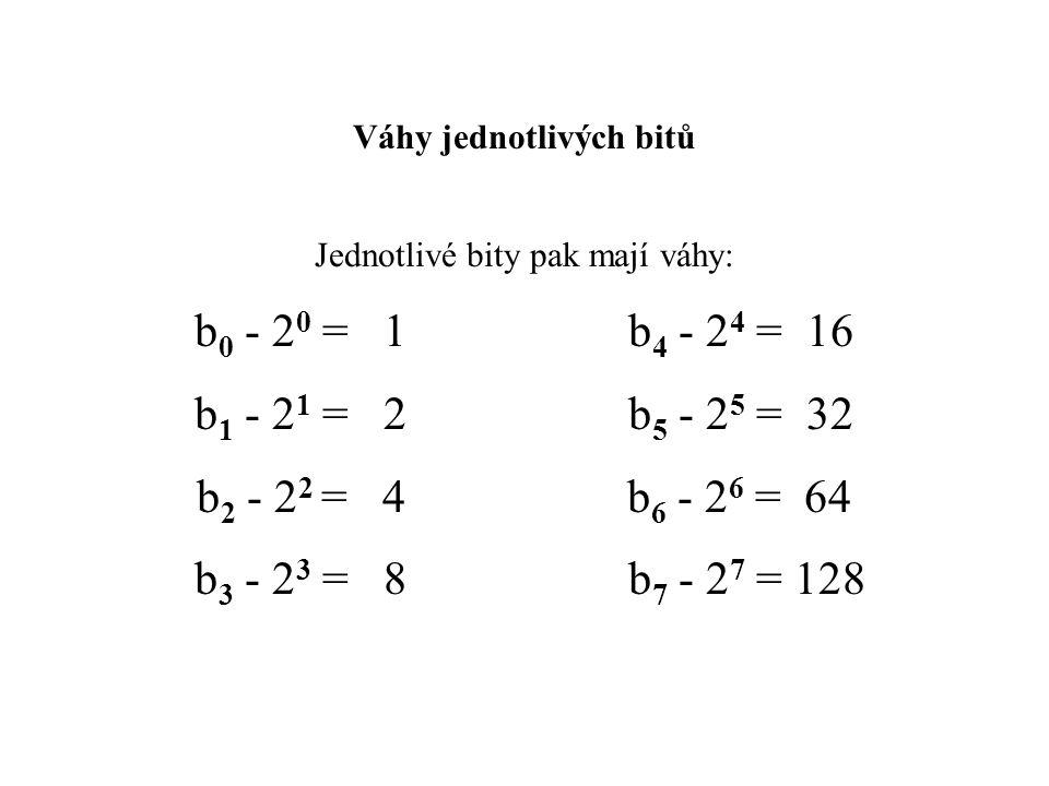 Váhy jednotlivých bitů Jednotlivé bity pak mají váhy: b 0 - 2 0 = 1 b 4 - 2 4 = 16 b 1 - 2 1 = 2 b 5 - 2 5 = 32 b 2 - 2 2 = 4 b 6 - 2 6 = 64 b 3 - 2 3 = 8 b 7 - 2 7 = 128