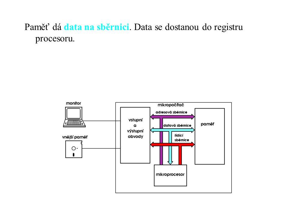 Paměť dá data na sběrnici. Data se dostanou do registru procesoru.