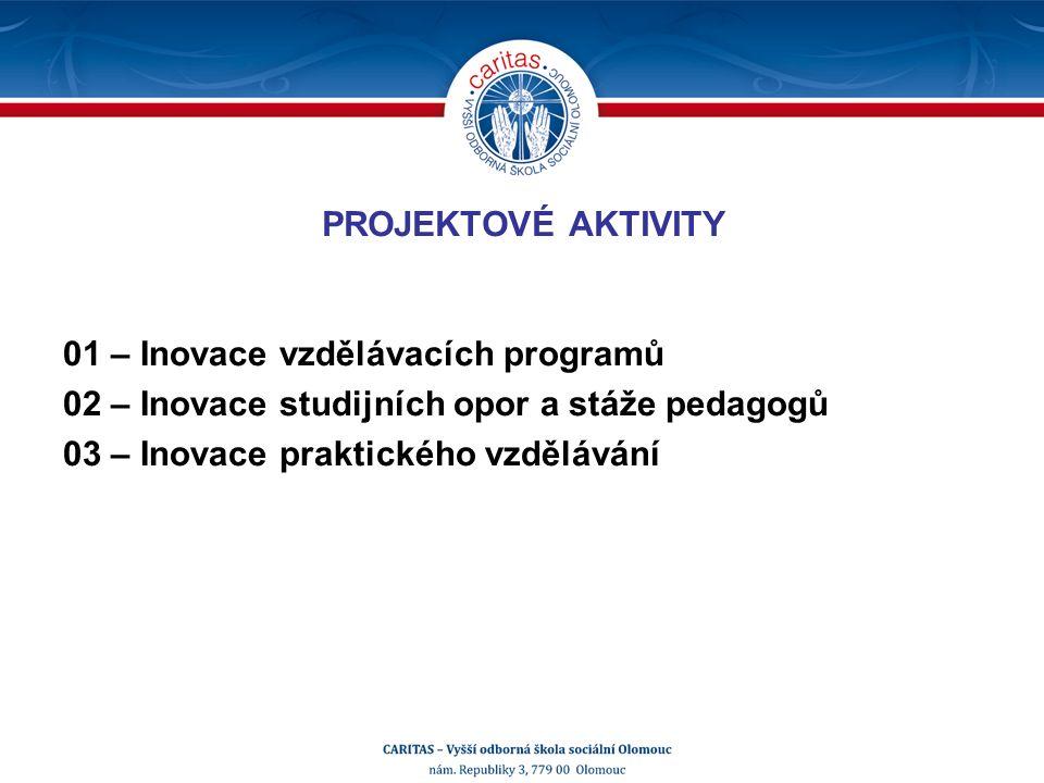 PROJEKTOVÉ AKTIVITY 01 – Inovace vzdělávacích programů 02 – Inovace studijních opor a stáže pedagogů 03 – Inovace praktického vzdělávání