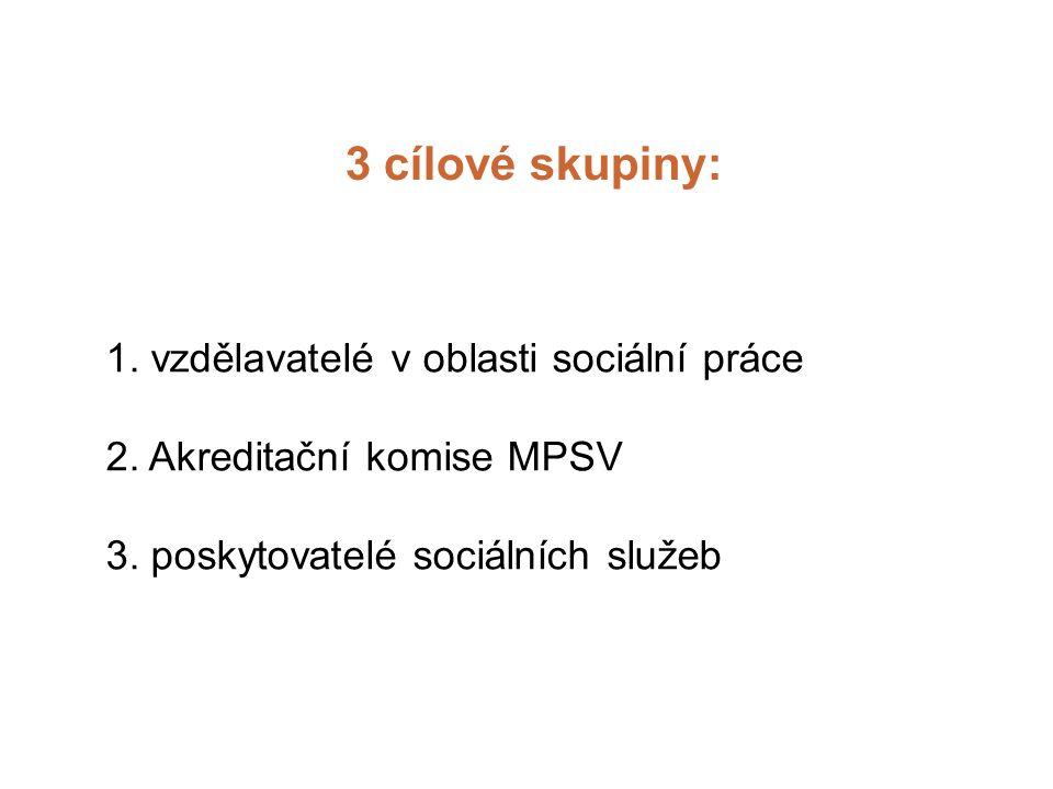 3 cílové skupiny: 1. vzdělavatelé v oblasti sociální práce 2.