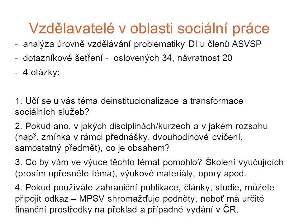 Vzdělavatelé v oblasti sociální práce - analýza úrovně vzdělávání problematiky DI u členů ASVSP - dotazníkové šetření - oslovených 34, návratnost 20 - 4 otázky: 1.