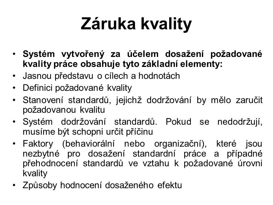 Záruka kvality Systém vytvořený za účelem dosažení požadované kvality práce obsahuje tyto základní elementy: Jasnou představu o cílech a hodnotách Definici požadované kvality Stanovení standardů, jejichž dodržování by mělo zaručit požadovanou kvalitu Systém dodržování standardů.