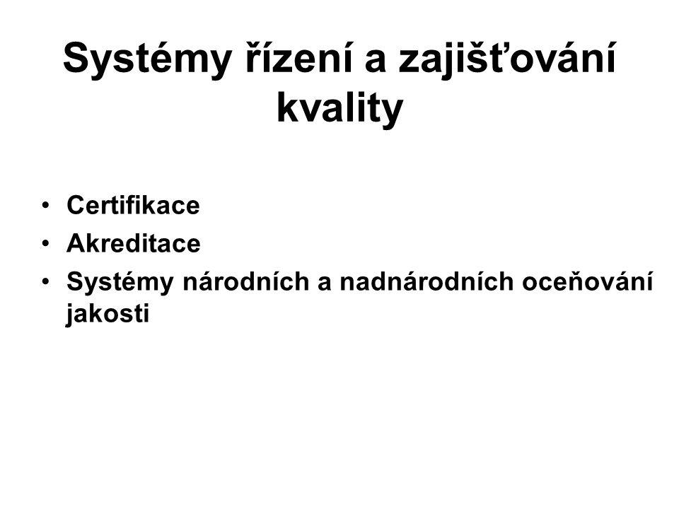 Systémy řízení a zajišťování kvality Certifikace Akreditace Systémy národních a nadnárodních oceňování jakosti