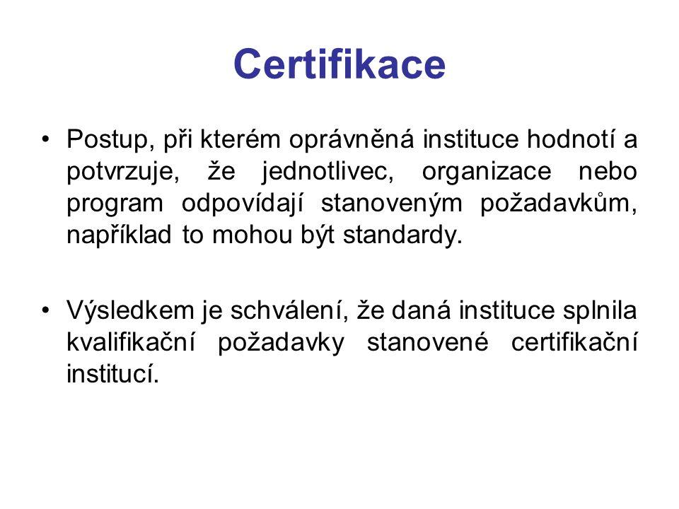 Certifikace Postup, při kterém oprávněná instituce hodnotí a potvrzuje, že jednotlivec, organizace nebo program odpovídají stanoveným požadavkům, například to mohou být standardy.