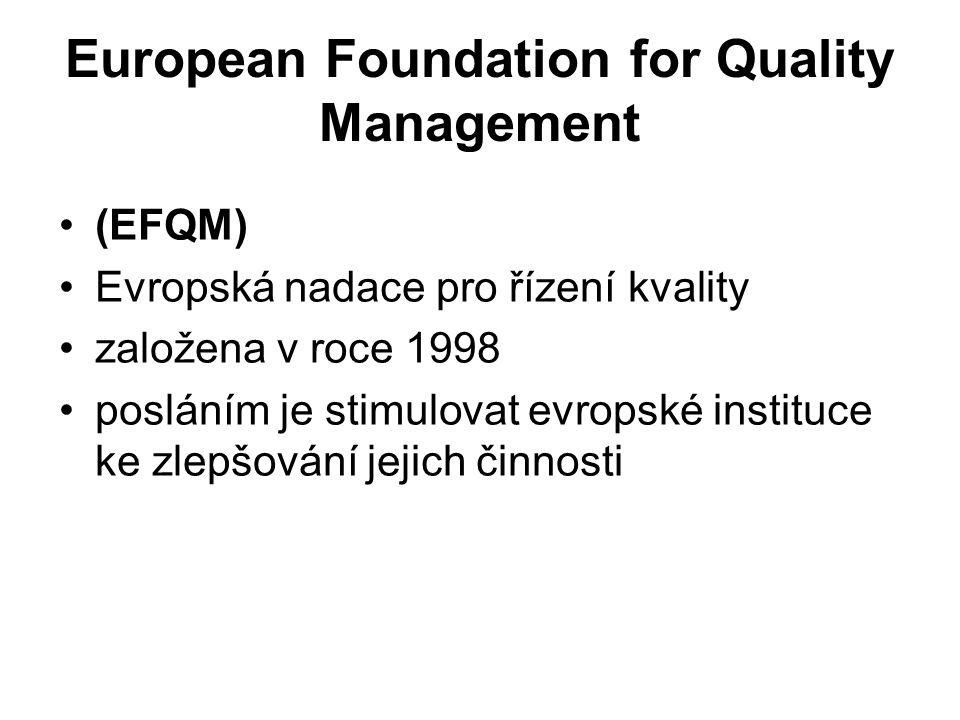 European Foundation for Quality Management (EFQM) Evropská nadace pro řízení kvality založena v roce 1998 posláním je stimulovat evropské instituce ke zlepšování jejich činnosti