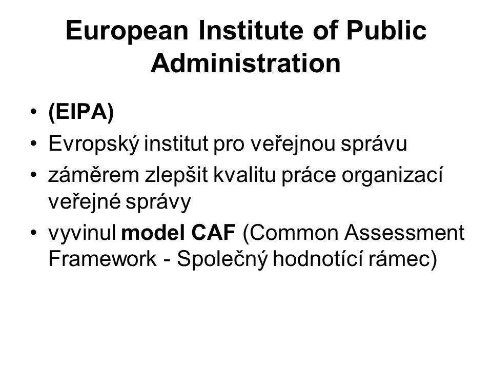 European Institute of Public Administration (EIPA) Evropský institut pro veřejnou správu záměrem zlepšit kvalitu práce organizací veřejné správy vyvinul model CAF (Common Assessment Framework - Společný hodnotící rámec)
