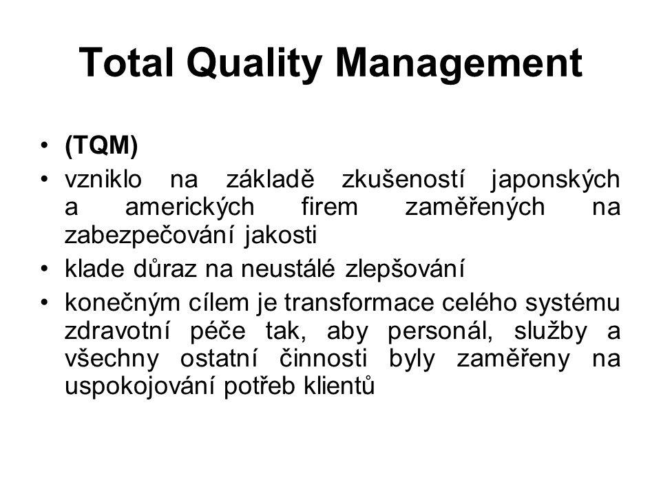 Total Quality Management (TQM) vzniklo na základě zkušeností japonských a amerických firem zaměřených na zabezpečování jakosti klade důraz na neustálé zlepšování konečným cílem je transformace celého systému zdravotní péče tak, aby personál, služby a všechny ostatní činnosti byly zaměřeny na uspokojování potřeb klientů