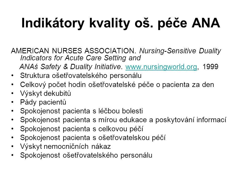 Indikátory kvality oš. péče ANA AMERICAN NURSES ASSOCIATION.