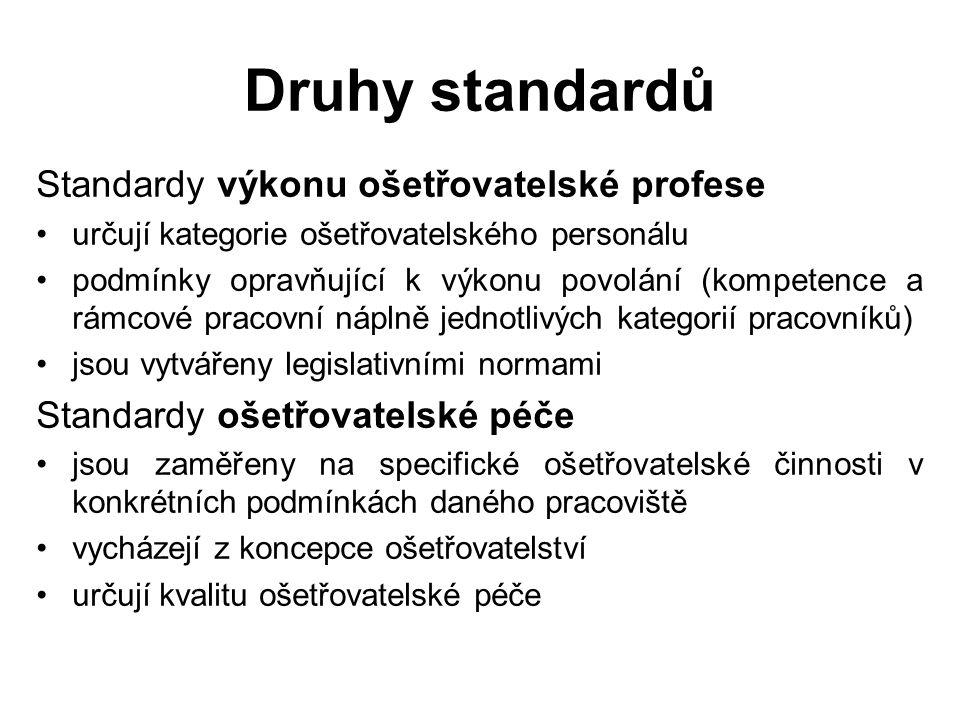 Druhy standardů Standardy výkonu ošetřovatelské profese určují kategorie ošetřovatelského personálu podmínky opravňující k výkonu povolání (kompetence a rámcové pracovní náplně jednotlivých kategorií pracovníků) jsou vytvářeny legislativními normami Standardy ošetřovatelské péče jsou zaměřeny na specifické ošetřovatelské činnosti v konkrétních podmínkách daného pracoviště vycházejí z koncepce ošetřovatelství určují kvalitu ošetřovatelské péče